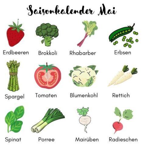 Saisonkalender im Mai: Welches Obst und Gemüse gibt es jetzt?