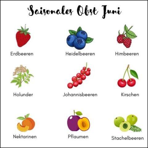 Saisonkalender im Juni: Welches Obst und Gemüse gibt es jetzt?